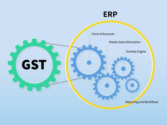 Is your ERP ready for GST?