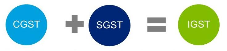 CGST SGST IGST